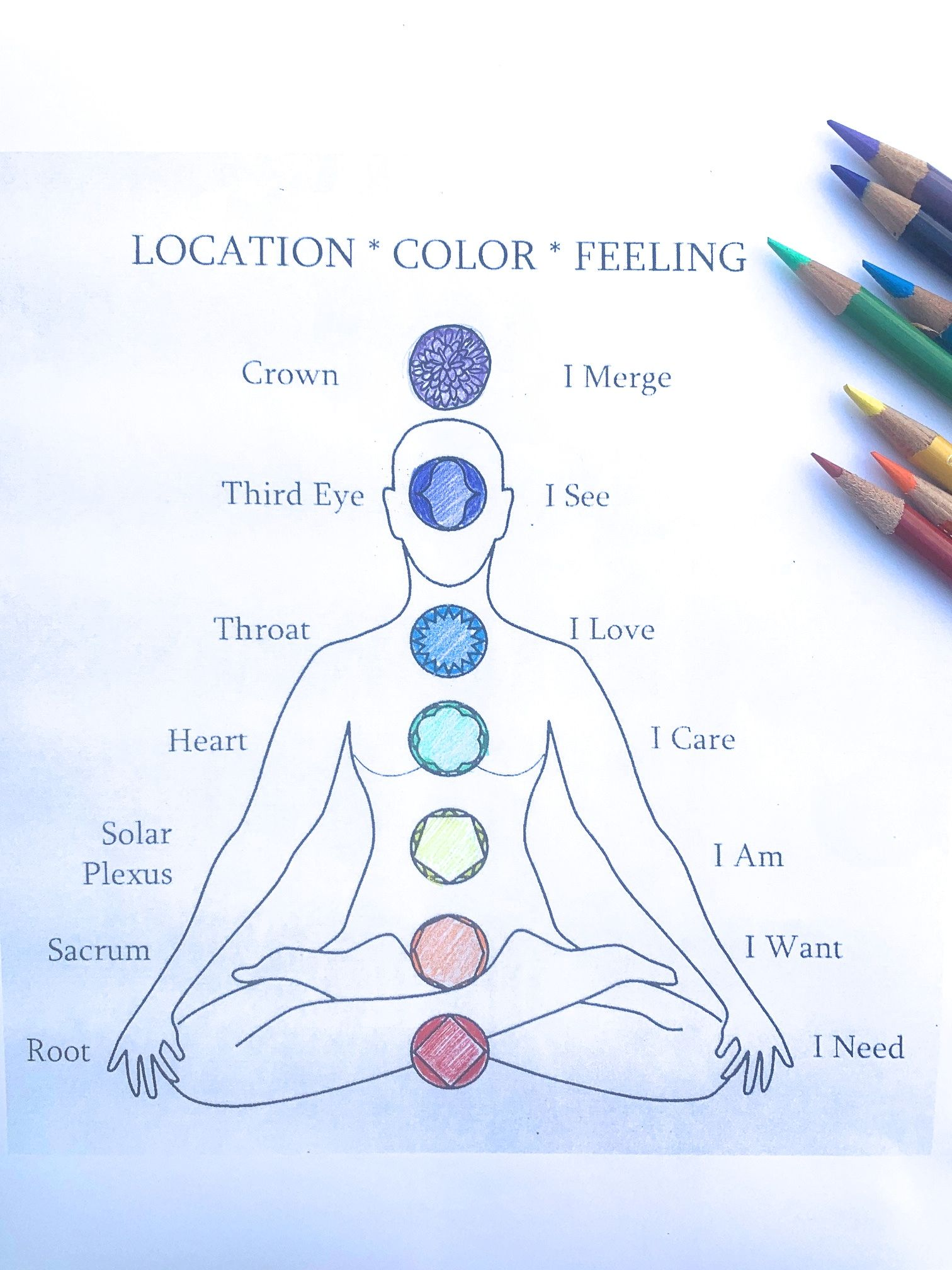 How do I use the chakras to manifest my desires? - The ...